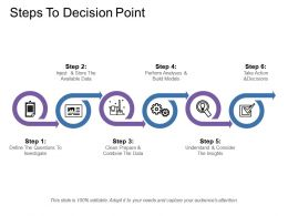 Steps To Decision Point