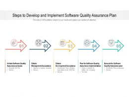 Steps To Develop And Implement Software Quality Assurance Plan