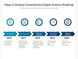 Steps To Develop Comprehensive Digital Analytics Roadmap