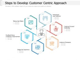 Steps To Develop Customer Centric Approach