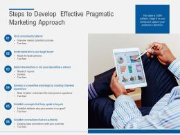 Steps To Develop Effective Pragmatic Marketing Approach