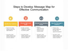 Steps To Develop Message Map For Effective Communication