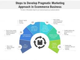 Steps To Develop Pragmatic Marketing Approach In Ecommerce Business