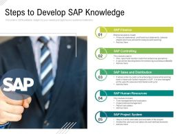 Steps To Develop SAP Knowledge
