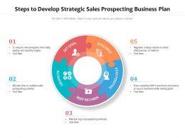 Steps To Develop Strategic Sales Prospecting Business Plan