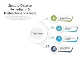 Steps To Dissolve Remedies In 5 Dysfunctions Of A Team