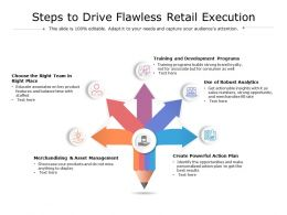 Steps To Drive Flawless Retail Execution