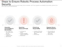 Steps To Ensure Robotic Process Automation Security Ppt Powerpoint Presentation Model Example