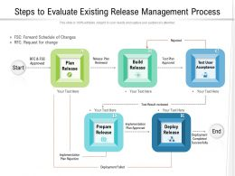 Steps To Evaluate Existing Release Management Process
