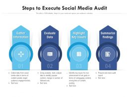 Steps To Execute Social Media Audit