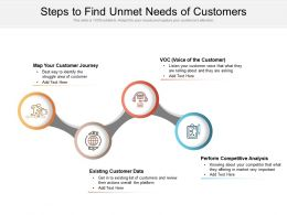 Steps To Find Unmet Needs Of Customers