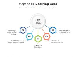 Steps To Fix Declining Sales