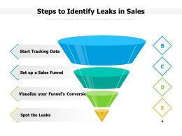 Steps To Identify Leaks In Sales