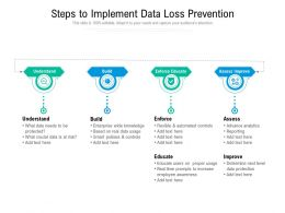 Steps To Implement Data Loss Prevention