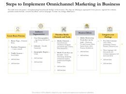 Steps To Implement Omnichannel Marketing In Business Ppt Sample