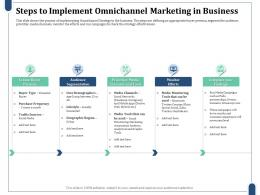 Steps To Implement Omnichannel Marketing In Business Purchase Frequency Ppt Inspiration