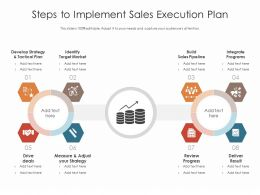 Steps To Implement Sales Execution Plan