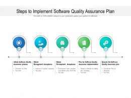 Steps To Implement Software Quality Assurance Plan
