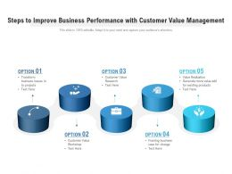 Steps To Improve Business Performance With Customer Value Management