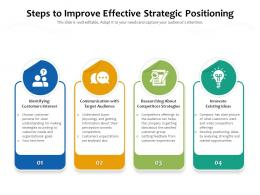 Steps To Improve Effective Strategic Positioning