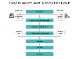 Steps To Improve Joint Business Plan Result