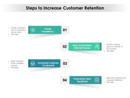 Steps To Increase Customer Retention