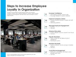 Steps To Increase Employee Loyalty In Organization