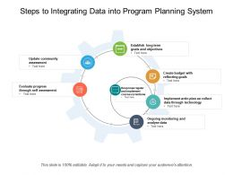 Steps To Integrating Data Into Program Planning System