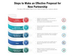 Steps To Make An Effective Proposal For New Partnership