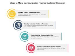 Steps To Make Communication Plan For Customer Retention