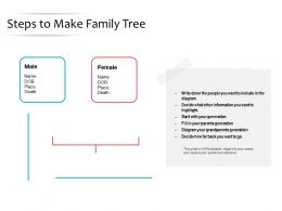 Steps To Make Family Tree