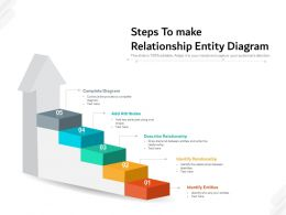 Steps To Make Relationship Entity Diagram