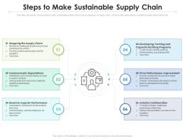 Steps To Make Sustainable Supply Chain