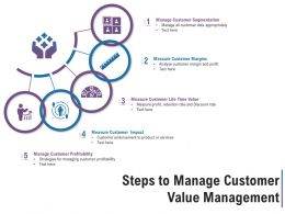 Steps To Manage Customer Value Management