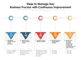 Steps To Manage Key Business Process With Continuous Improvement