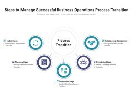 Steps To Manage Successful Business Operations Process Transition