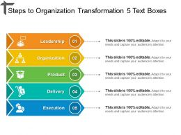Steps To Organization Transformation 5 Text Boxes