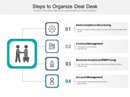 Steps To Organize Deal Desk
