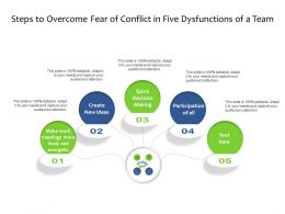 Steps To Overcome Fear Of Conflict In Five Dysfunctions Of A Team