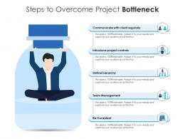 Steps To Overcome Project Bottleneck