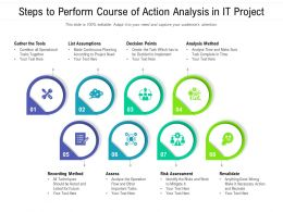 Steps To Perform Course Of Action Analysis In It Project