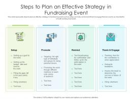Steps To Plan An Effective Strategy In Fundraising Event