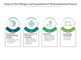 Steps To Post Merger And Acquisition IT Rationalization Process