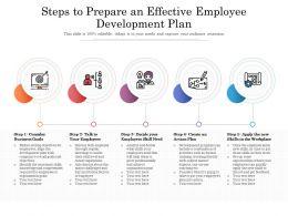 Steps To Prepare An Effective Employee Development Plan