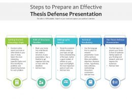 Steps To Prepare An Effective Thesis Defense Presentation