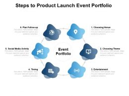 Steps To Product Launch Event Portfolio