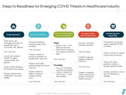 Steps To Readiness For Emerging Covid Threats In Healthcare Industry Reporting Ppt Guidelines