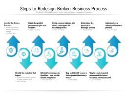 Steps To Redesign Broken Business Process