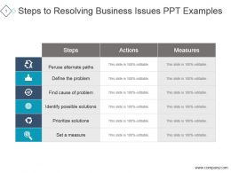 Steps To Resolving Business Issues Ppt Examples