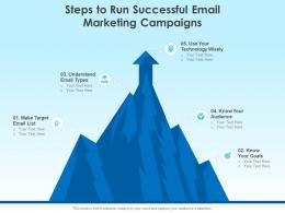 Steps To Run Successful Email Marketing Campaigns